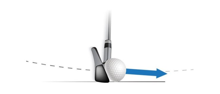 817x350xWhat-is-Attack-Angle-TrackMan-817x350_jpg_pagespeed_ic_tZz4gCXa5y