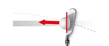 817x350xWhat-is-Face-Angle-TrackMan-817x350_jpg_pagespeed_ic_NSUI9lBIHO